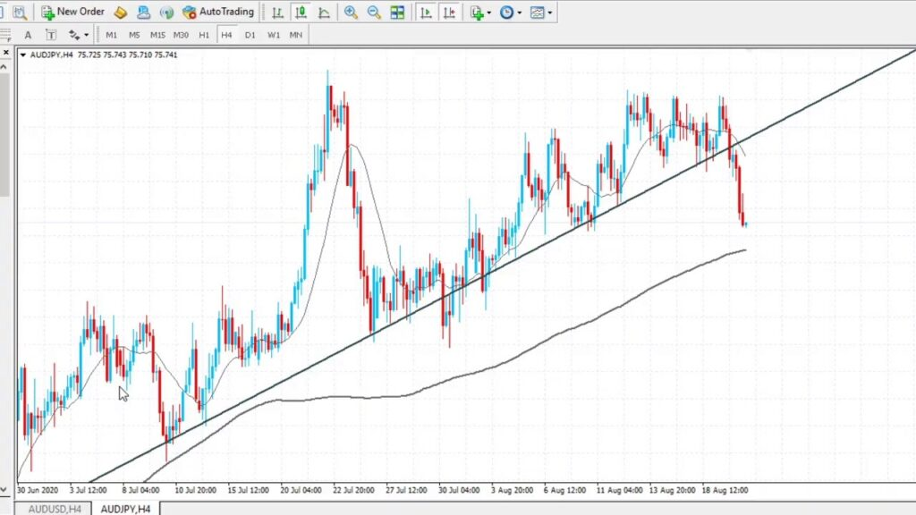 Live Forex Trading (20th August 2020)